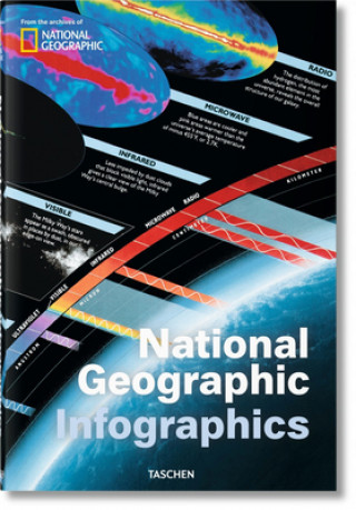 Könyv National Geographic Infographics Julius Wiedemann