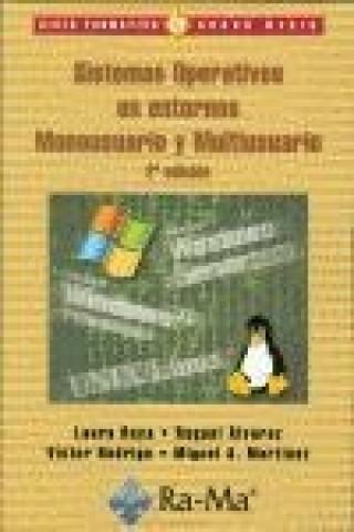 Carte Sistemas operativos en entornos monousuario y multiusuario Laura Raya González