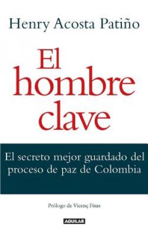Carte El Hombre Clave / The Key Man Henry Acosta