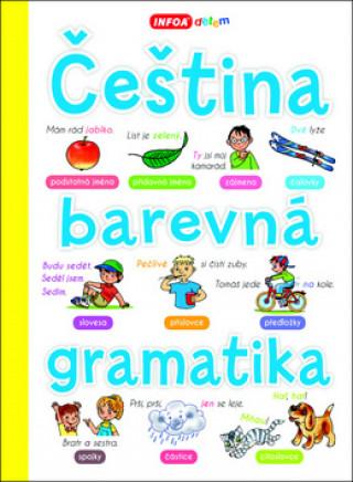 Čeština barevná gramatika