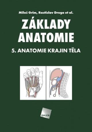 Základy anatomie. 5. Anatomie krajin těla