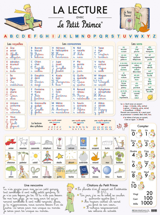 Nyomtatványok LA LECTURE AVEC LE PETIT PRINCE - POSTER